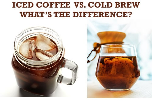 What is the difference between Cold Brew and Iced Coffee