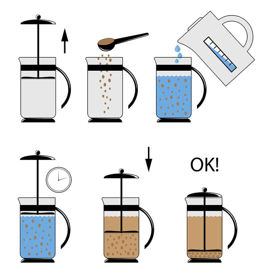 How to Use a French Press - Step by Step